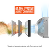 Fellowes AeraMax Pro air purifiers were demonstrated through independent laboratory testing to be effective in reducing aerosolized airborne concentration of Human Coronavirus 229E in a test chamber, reaching 99.99% airborne reduction within 1 hour of operation.