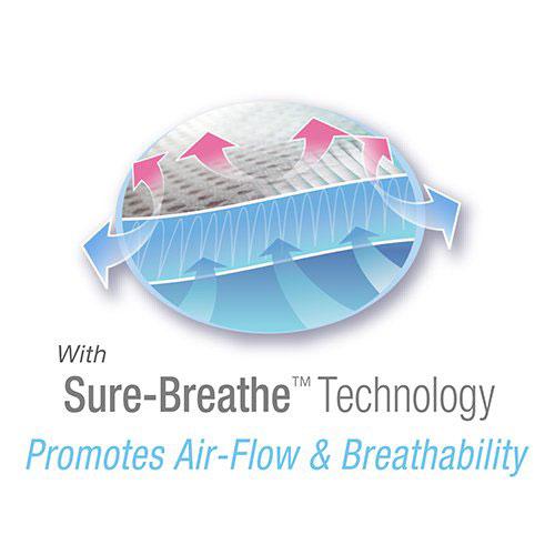 Breathable Mesh Cot Liner - 4 Sides