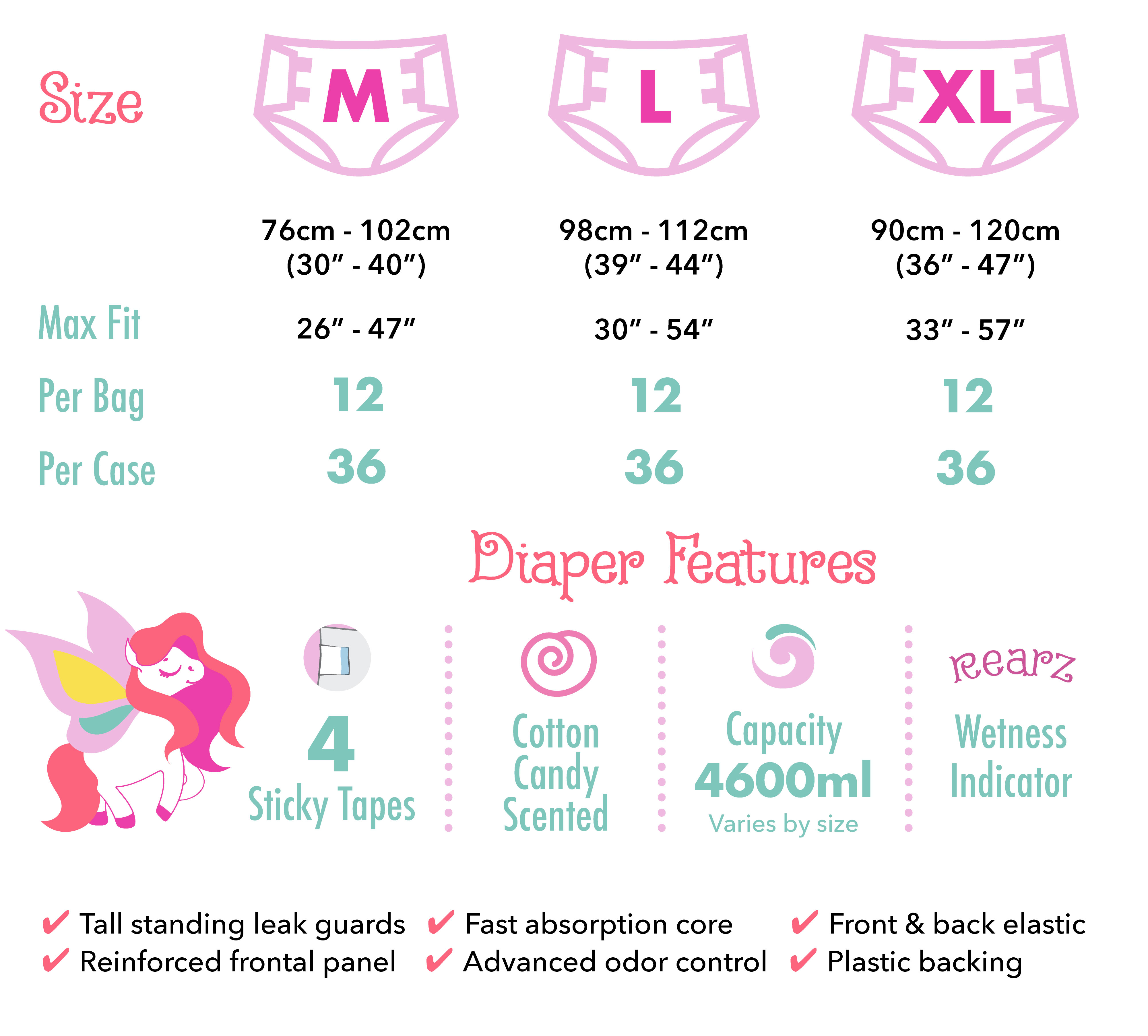 bella-infographic.jpg