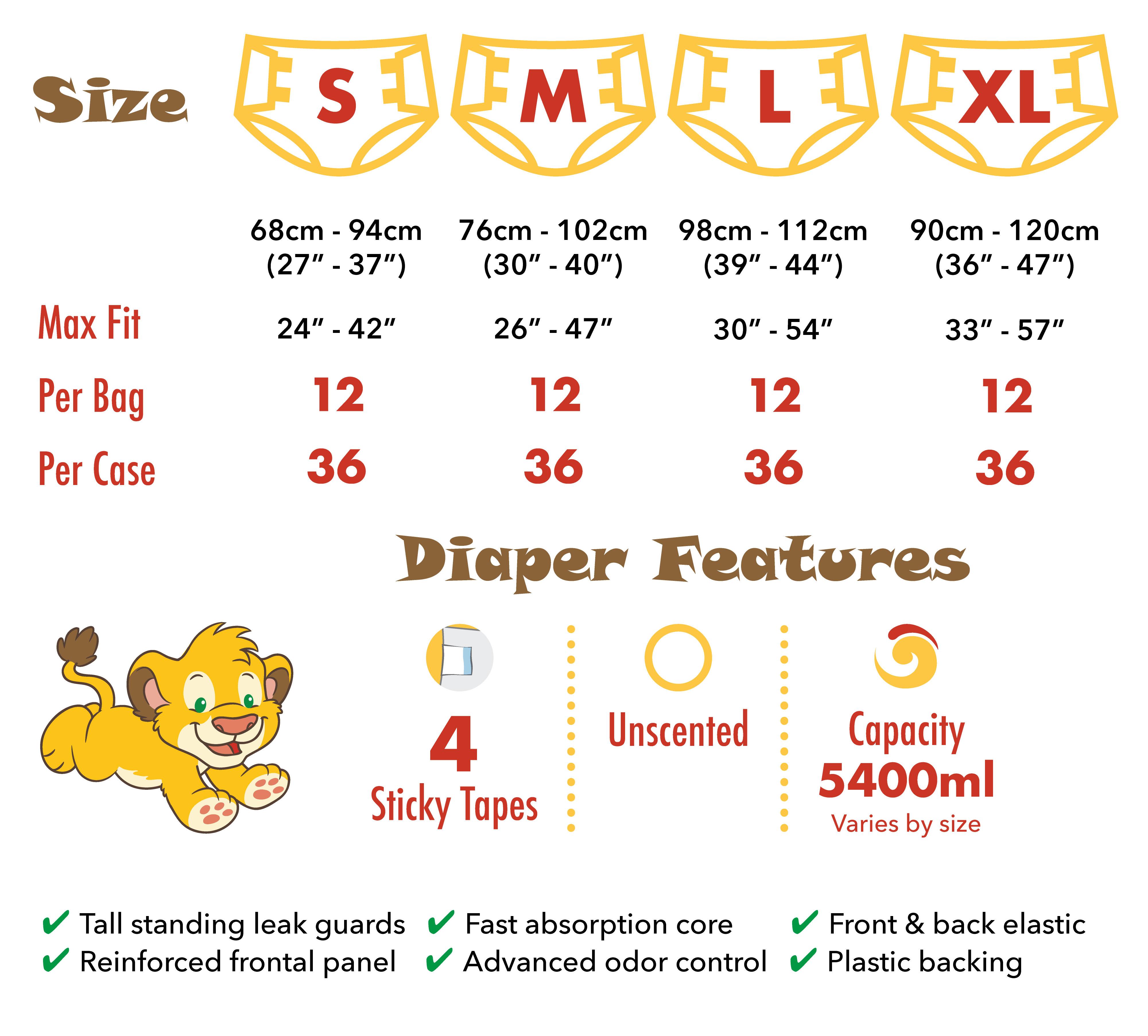 safari-infographic.jpg