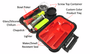 This shows all the components on the lid and shows how form fitting all the slots are.