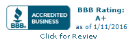 BBB Rating