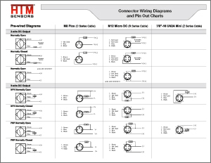 Wiring & Pin Out Diagrams on working space electrical diagram, computer connections diagram, cpu fan controller diagram, ps 2 mouse pinout diagram,
