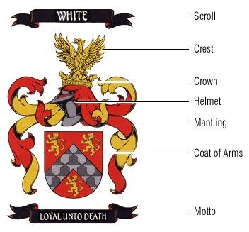 heraldry-description-coat.jpg