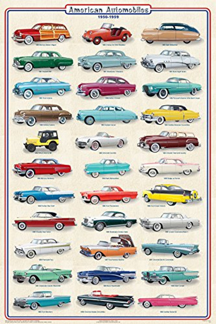 American Automobiles 1950-1959 Educational Car Transportation Reference Print Poster 24x36