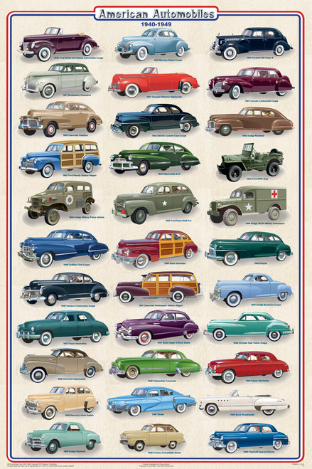 American Automobiles 1940-1949 Educational Poster 24x36