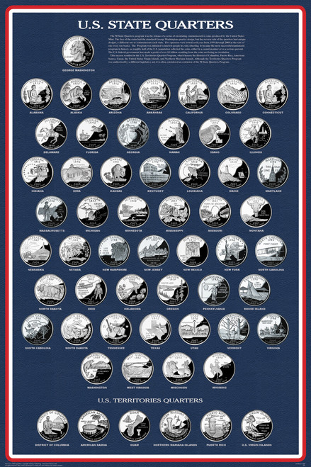 US State Quarters Educational Poster 24x36
