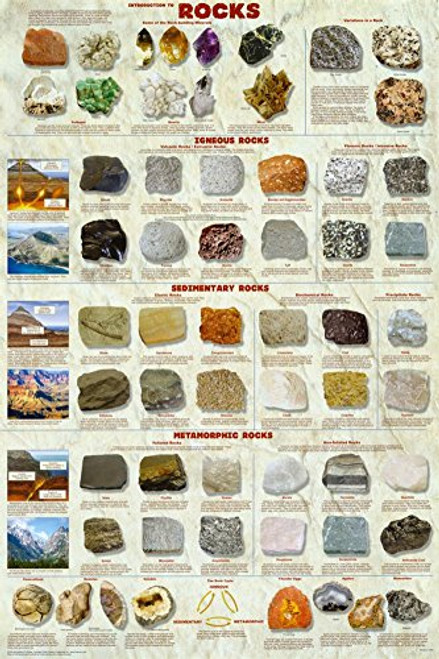 Introduction to Rocks Geology Educational Science Chart Poster (24x36)