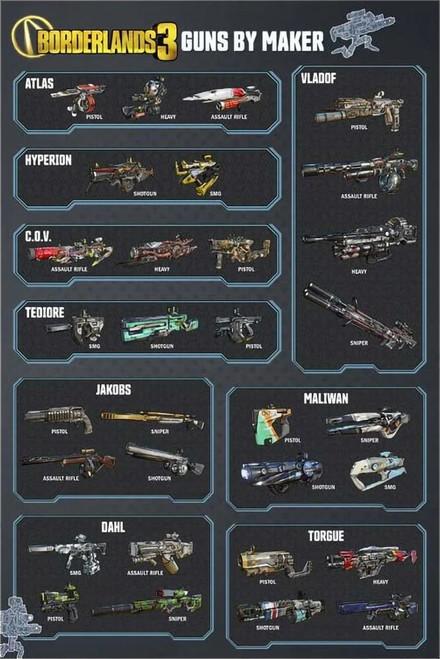 """Borderlands 3 - Guns By Maker Poster 24"""" x 36"""""""