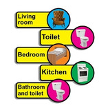 Domestic Dementia Signs - Pack of 5