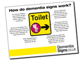 How Do Dementia Signs Work?