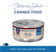 """A photo of a 5.5-oz can of Nature's Select Turkey & Salmon Dinner for Cats with text in the background that says """"Nature's Select Canned Food"""" on the top and """"Your Cat's Day Just Got Tastier."""""""