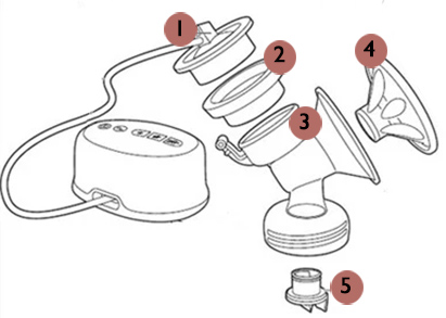 Avent Comfort Electric Breast Pump Parts