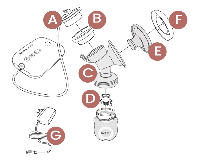 Avent Single Electric Breast Pump Parts
