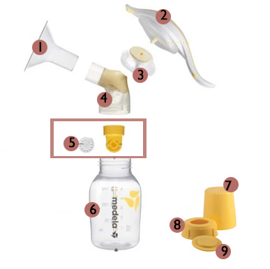 Medela Harmony Breast Pump Parts