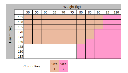 Size Guide for Maternity Tights