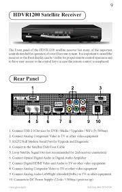 HDVR1200 Glorystar GEOSATpro Install Guide