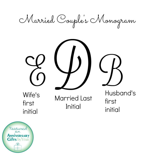 create your own couple's monogram