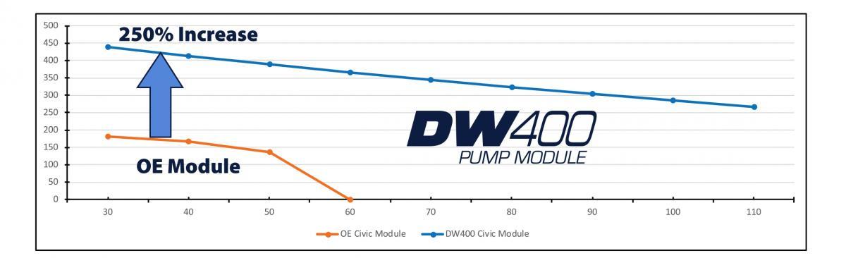 pump-chart.jpg