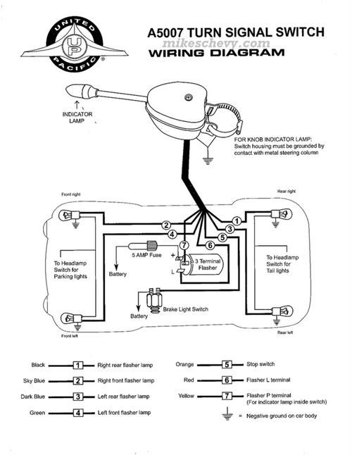 [SODI_2457]   Vintage Chrome Steering Column Mounted Turn Signal Switch Lighted Lever 6V  & 12V ushirika.coop | Vintage Turn Signal Wiring Diagram |  | Tanzania Federation of Cooperatives