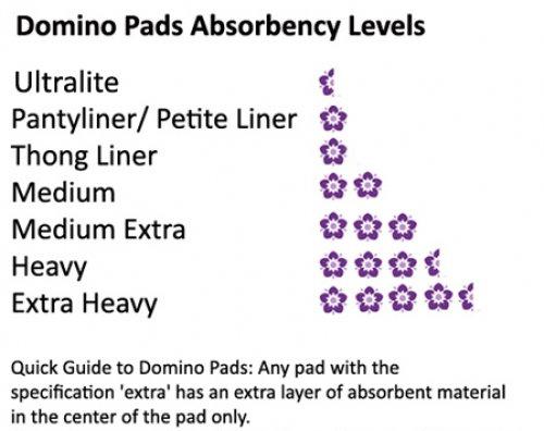cloth-pad-absorbency-chart.jpg
