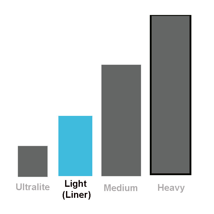 pad-absorbency-light.jpg