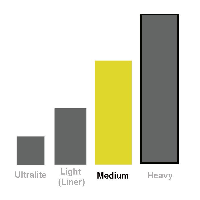pad-absorbency-medium.jpg