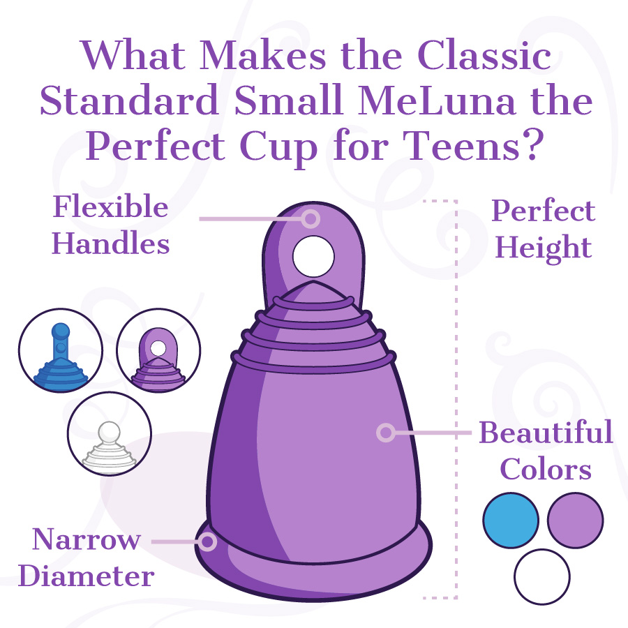 menstrual cup for teens criteria