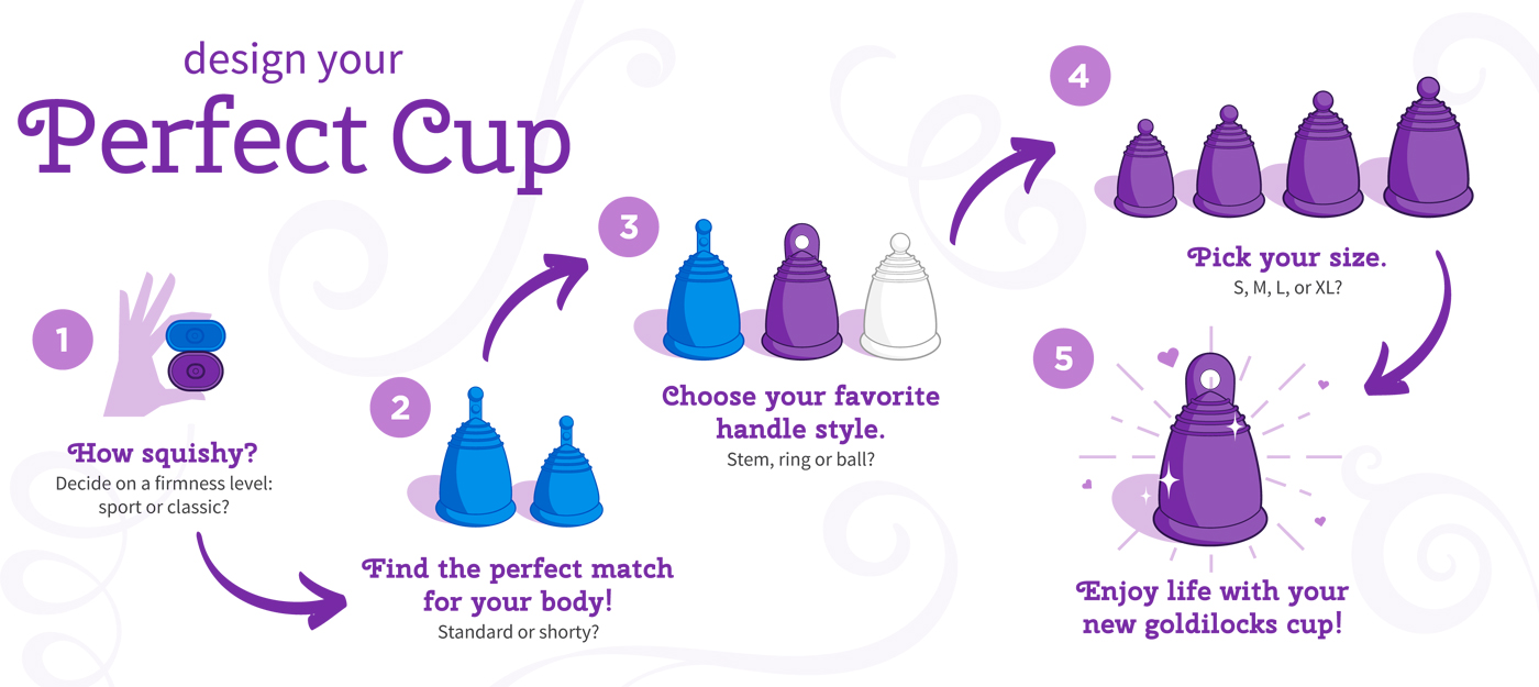 Design Your Perfect Cup