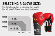 An Easy Size Guide For Picking The Correct Boxing Glove