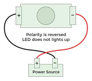 Reversed Polarity
