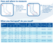 Kerraped All Purpose Boot Measurement Guide. Buy Kerraped All Purpose Mobility Boot . Buy Online From Medical Dressings the UK's Favourite Online Medical Shop.