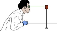 Direct vs Diffused Viewing of a Laser