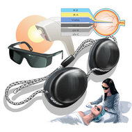 IPL Safety Glasses Buyers Guide