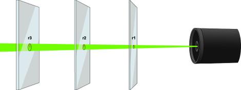 Laser Beam Energy Intensity Parameters