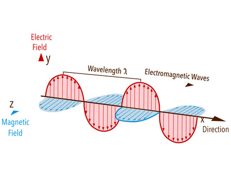 """Continuous Wave (""""CW"""") Laser vs a Pulsed Laser"""