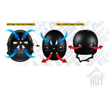 Harsh HX1 Helmet - Airflow