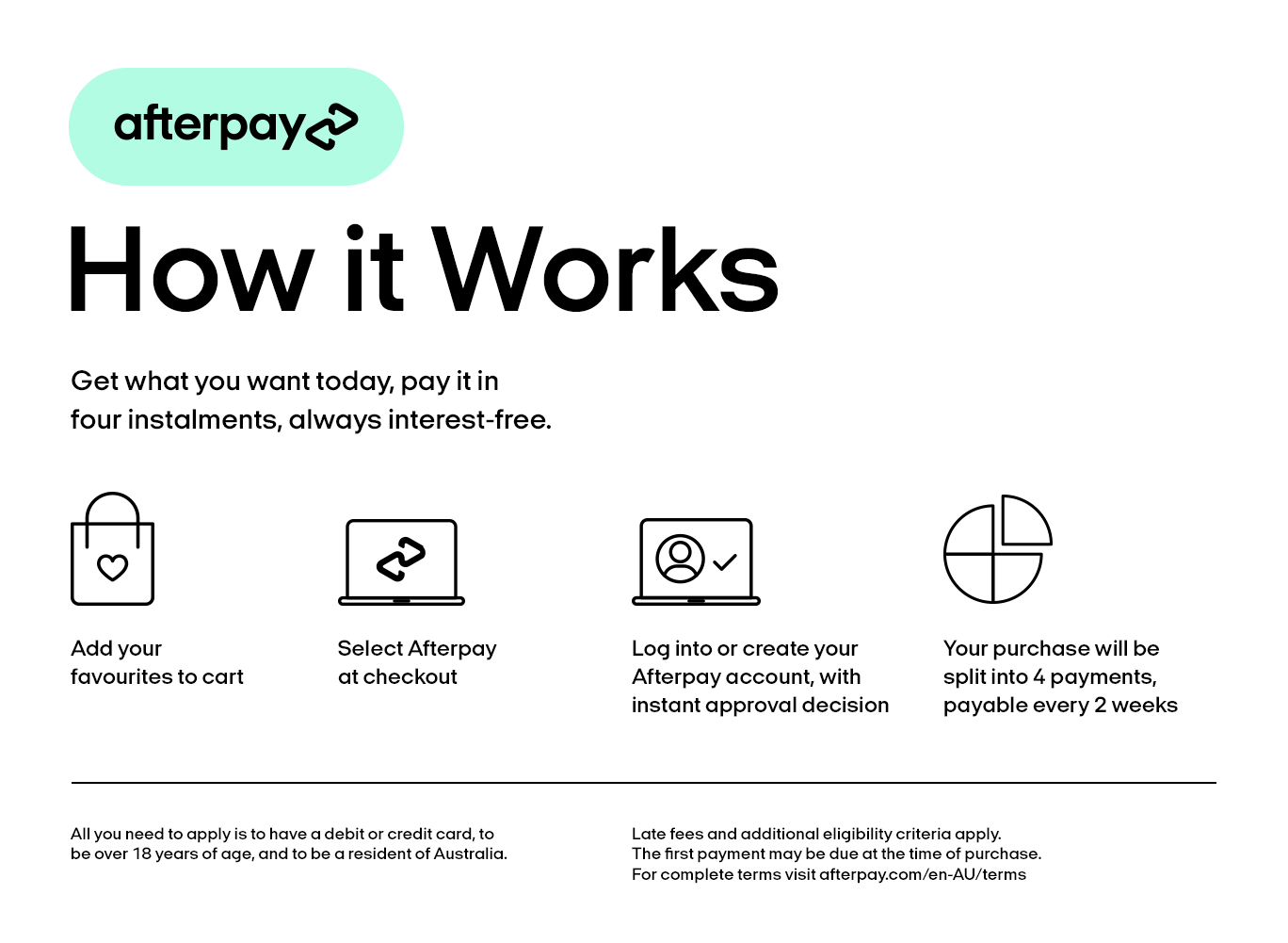 afterpay-au-howitworks-desktop-white-1x.png