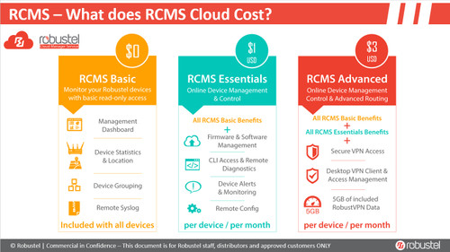 Robustel Cloud Manager Service (RCMS Essentials)