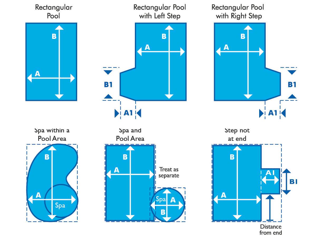 step-area-pool-measurement-guide.jpg
