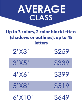 Customized Applique Flag - Average Class Price Chart
