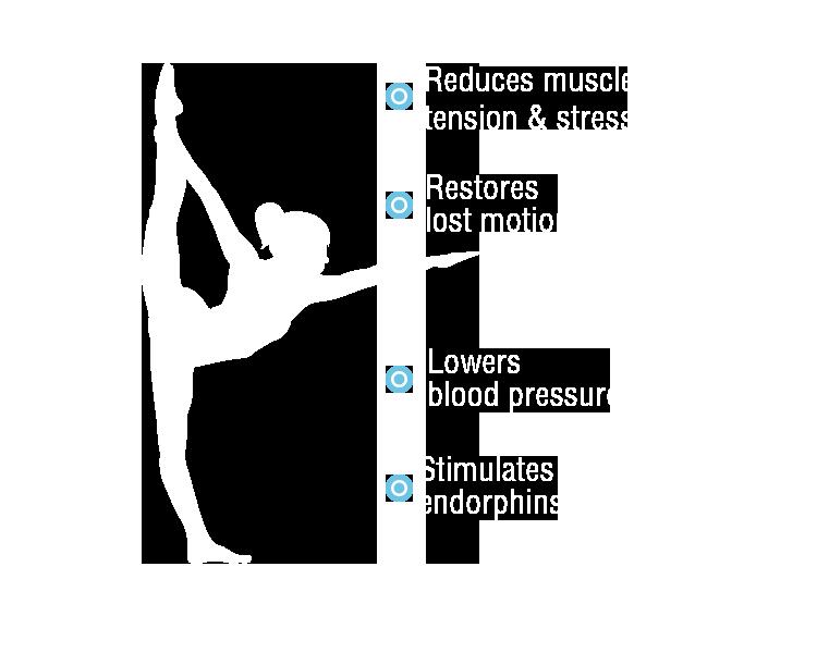 Benefits of CM7 regarding Cordless Wellness outlined