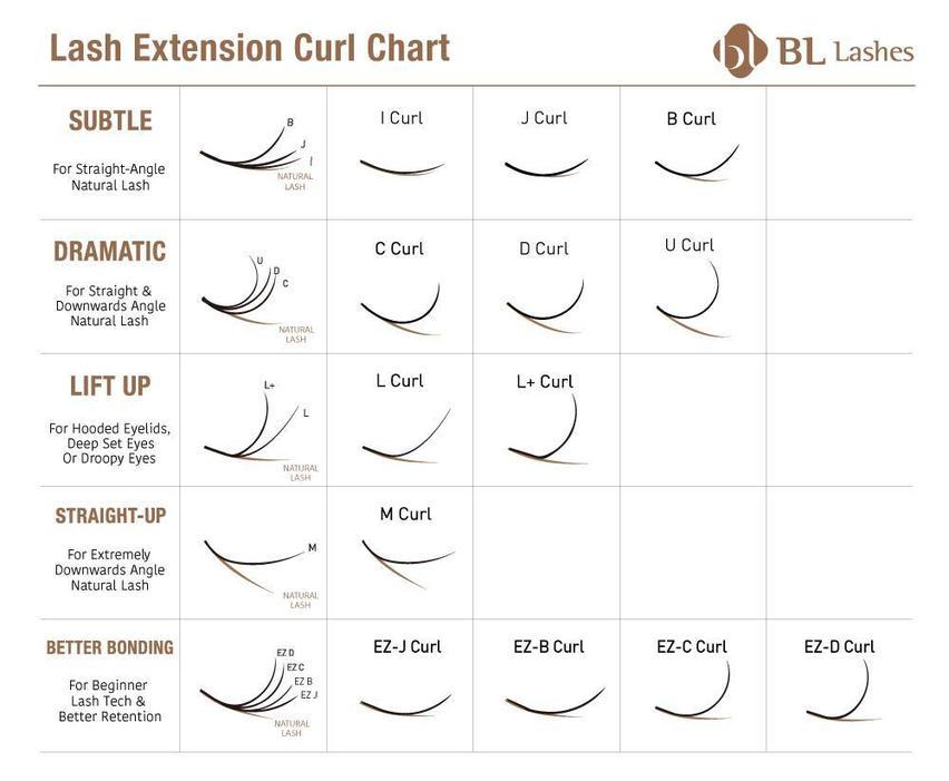lash-extension-charts-by-bl.jpg