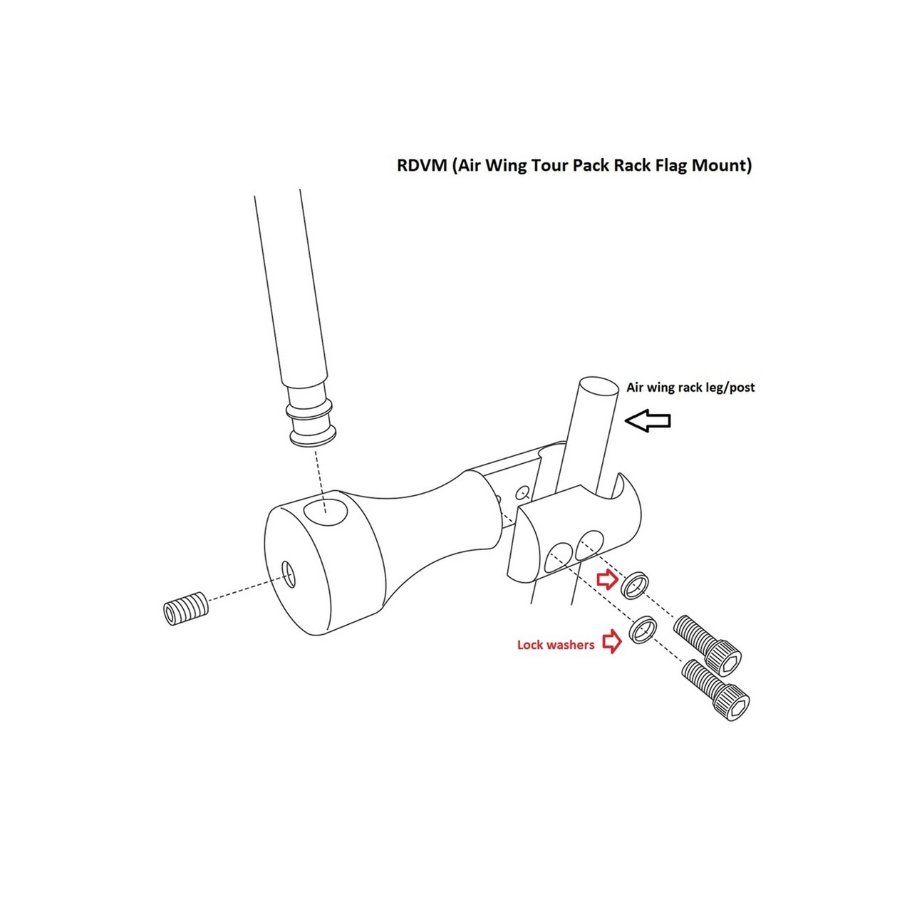 #RFM-RDVM for the Harley Air Wing rack installation (Exploded view)