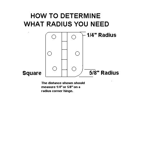 determine-radius-coner.jpeg