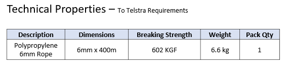telstra-rope-tech-data.png