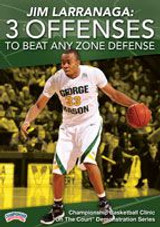 3 Zone Offenses to Beat Any Zone Defense