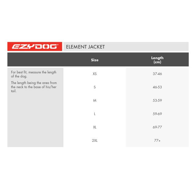 EzyDog Jacket Size Chart