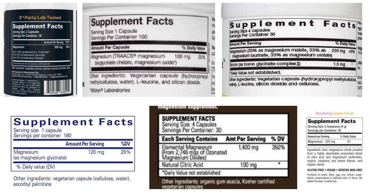 Buyer Beware: Understanding Supplement Panel Labeling