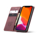 Red Wine CaseMe Slim Magnetic Wallet Case Cover For iPhone 12 Mini  - 5